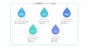 ポカリスエット/大塚製薬_screencapture-otsuka-co-jp-2020-02-03-00_30_20