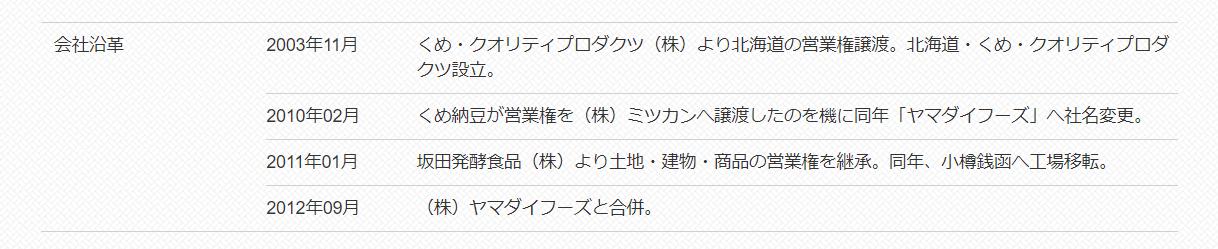 ヤマダイフーズプロセシング「会社沿革」_trim_screencapture-yamadai-net-foods-about-2020-04-28-10_15_52